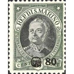 Antonio Onofri, soprastampati