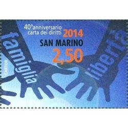 40º anniversario della dichiarazione dei diritti