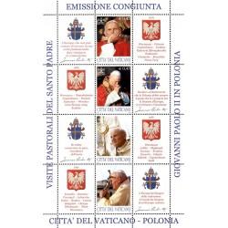 Viaggi di Giovanni Paolo II...
